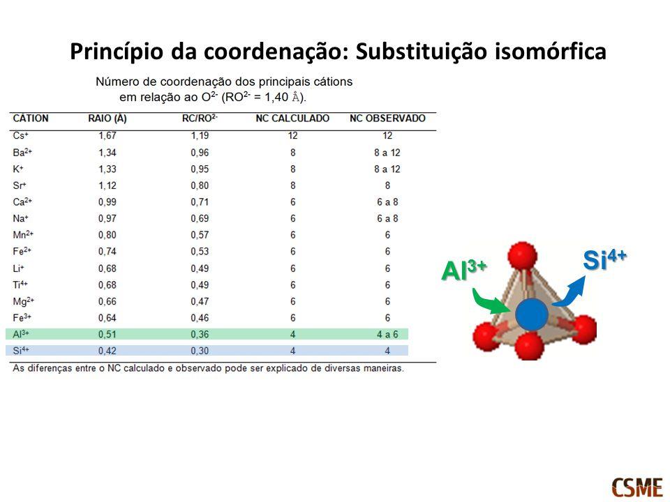 Princípio da coordenação: Substituição isomórfica
