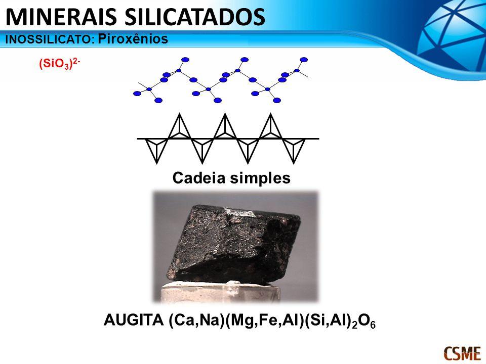 MINERAIS SILICATADOS Cadeia simples AUGITA (Ca,Na)(Mg,Fe,Al)(Si,Al)2O6