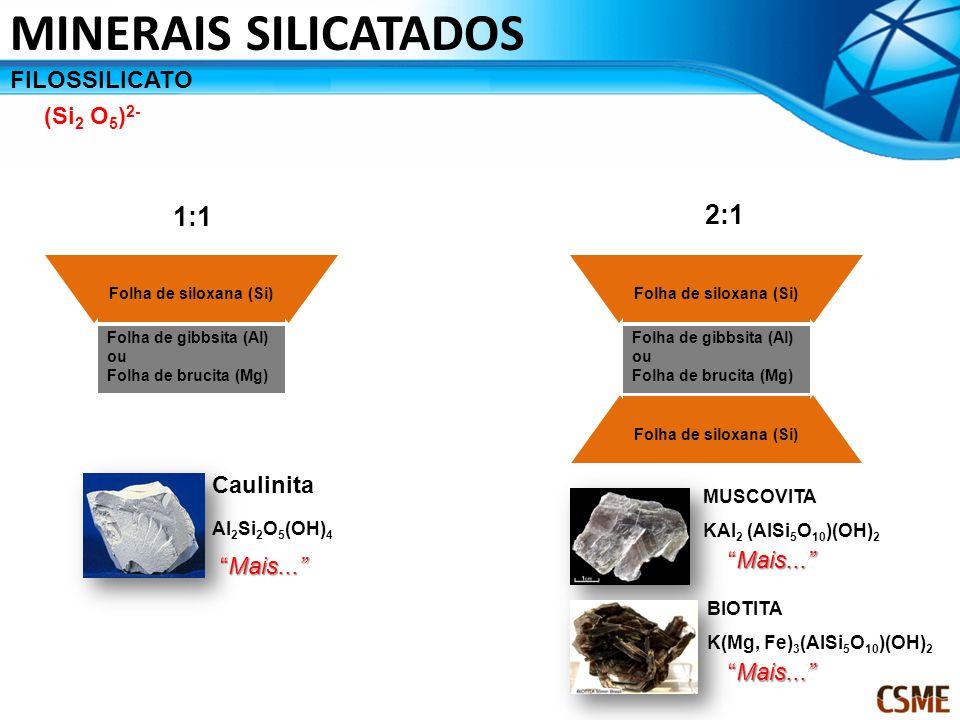MINERAIS SILICATADOS 1:1 2:1 FILOSSILICATO (Si2 O5)2- Caulinita