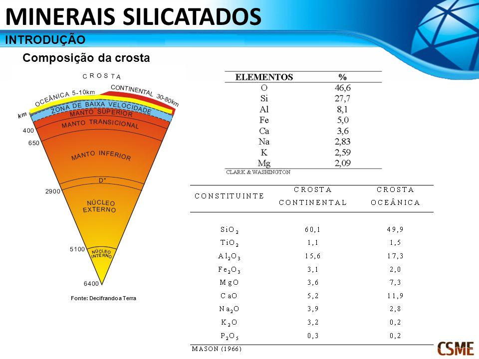 MINERAIS SILICATADOS INTRODUÇÃO Composição da crosta