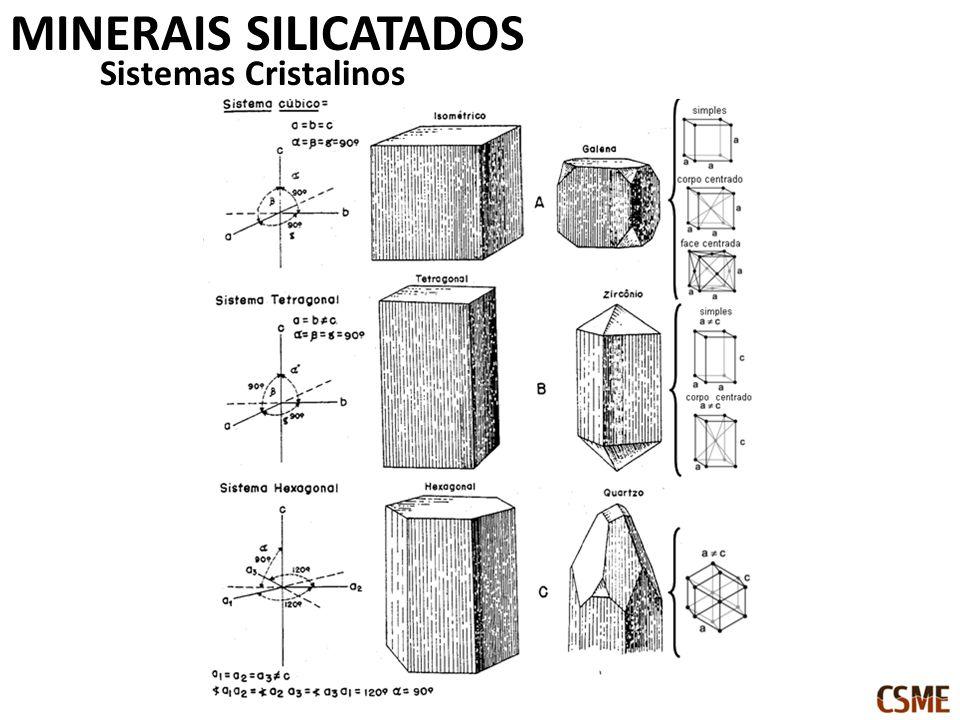 MINERAIS SILICATADOS Sistemas Cristalinos