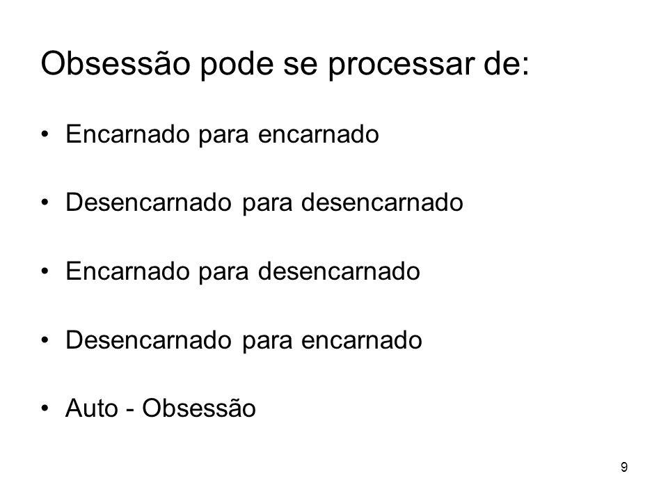 Obsessão pode se processar de: