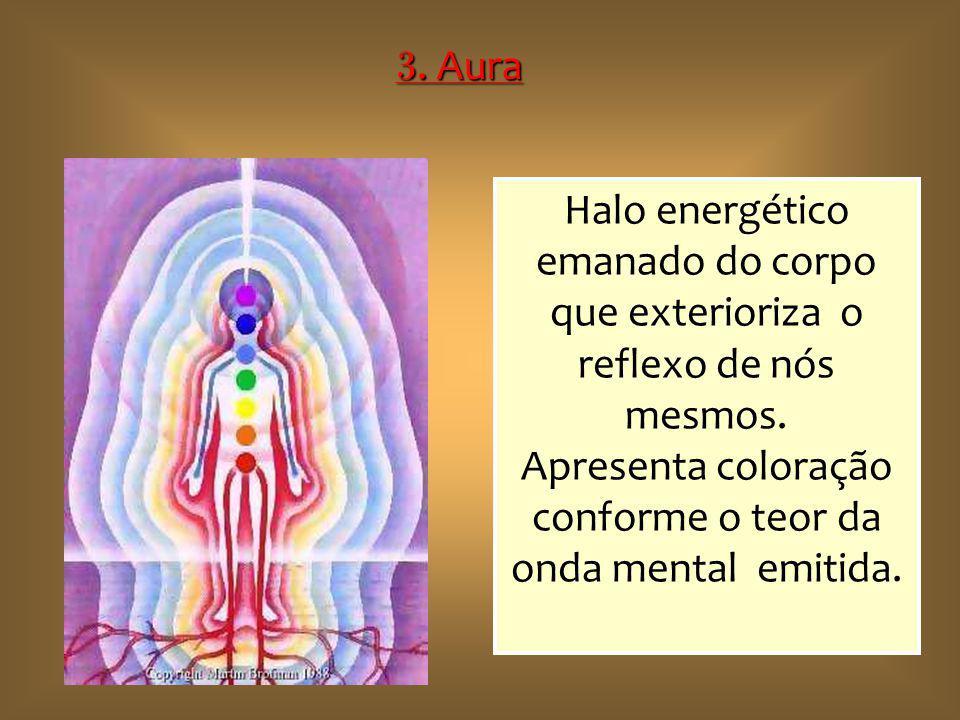 3. Aura