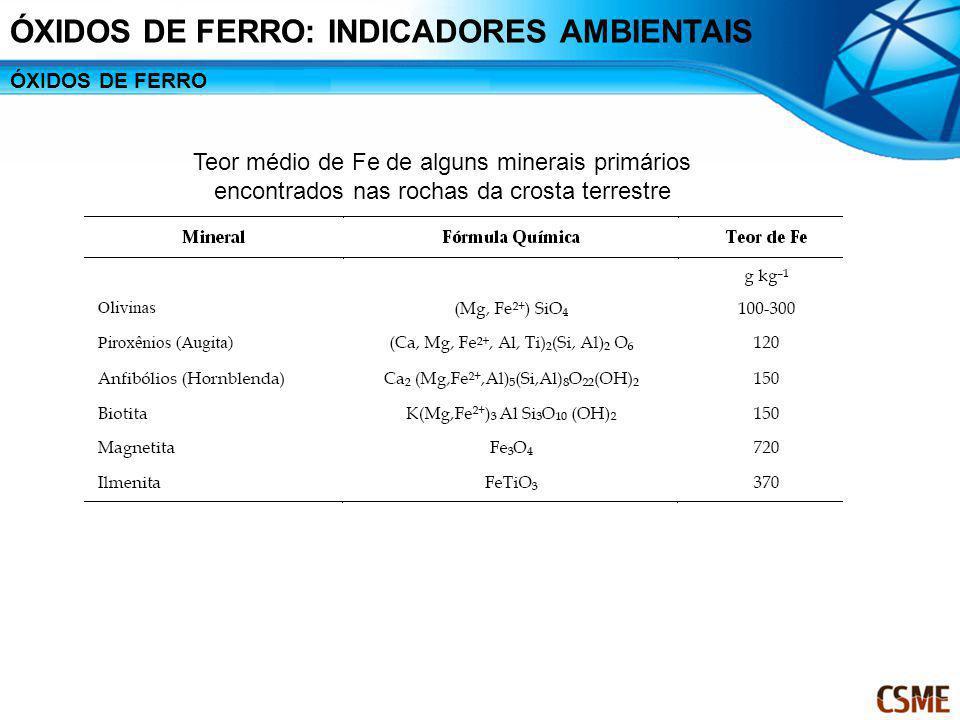 ÓXIDOS DE FERRO: INDICADORES AMBIENTAIS