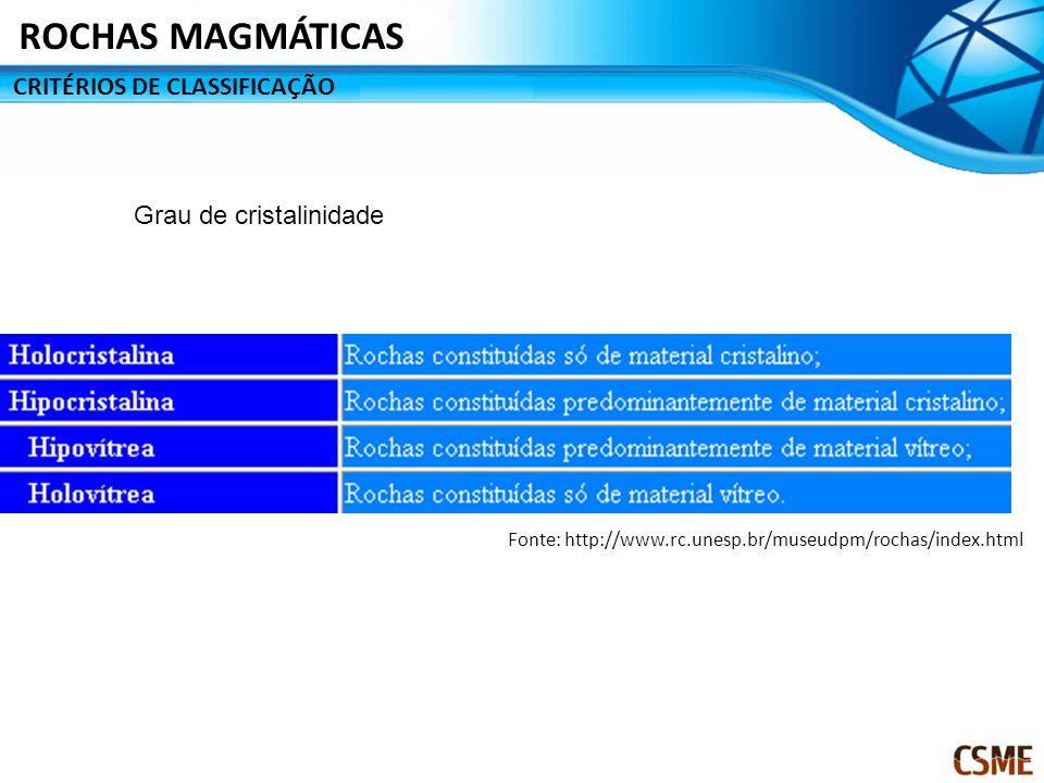 ROCHAS MAGMÁTICAS CRITÉRIOS DE CLASSIFICAÇÃO Grau de cristalinidade