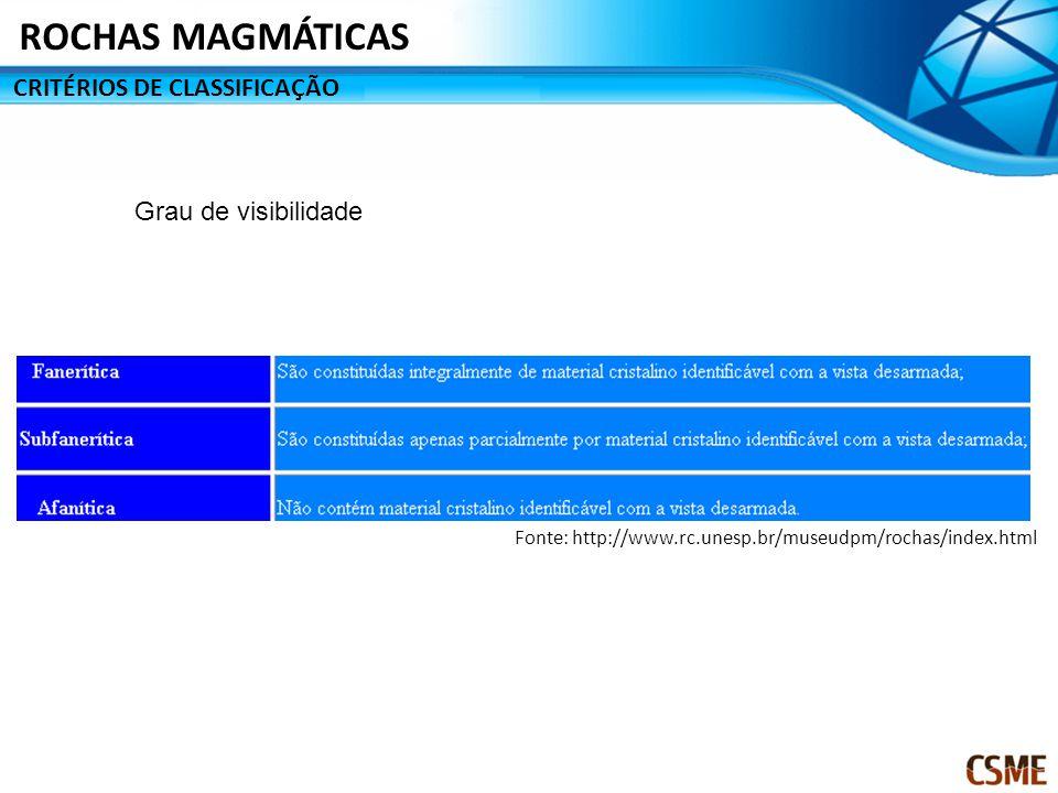 ROCHAS MAGMÁTICAS CRITÉRIOS DE CLASSIFICAÇÃO Grau de visibilidade