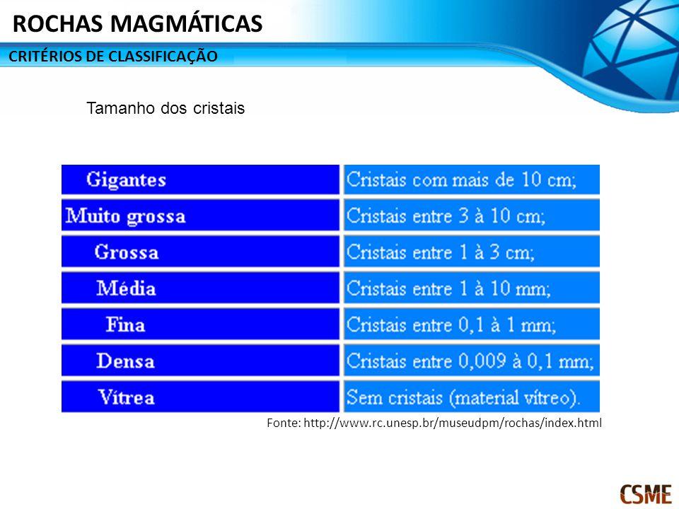 ROCHAS MAGMÁTICAS CRITÉRIOS DE CLASSIFICAÇÃO Tamanho dos cristais