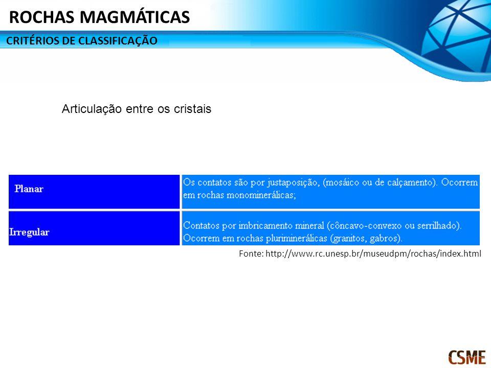ROCHAS MAGMÁTICAS CRITÉRIOS DE CLASSIFICAÇÃO
