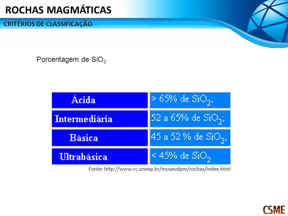 ROCHAS MAGMÁTICAS CRITÉRIOS DE CLASSIFICAÇÃO Porcentagem de SiO2