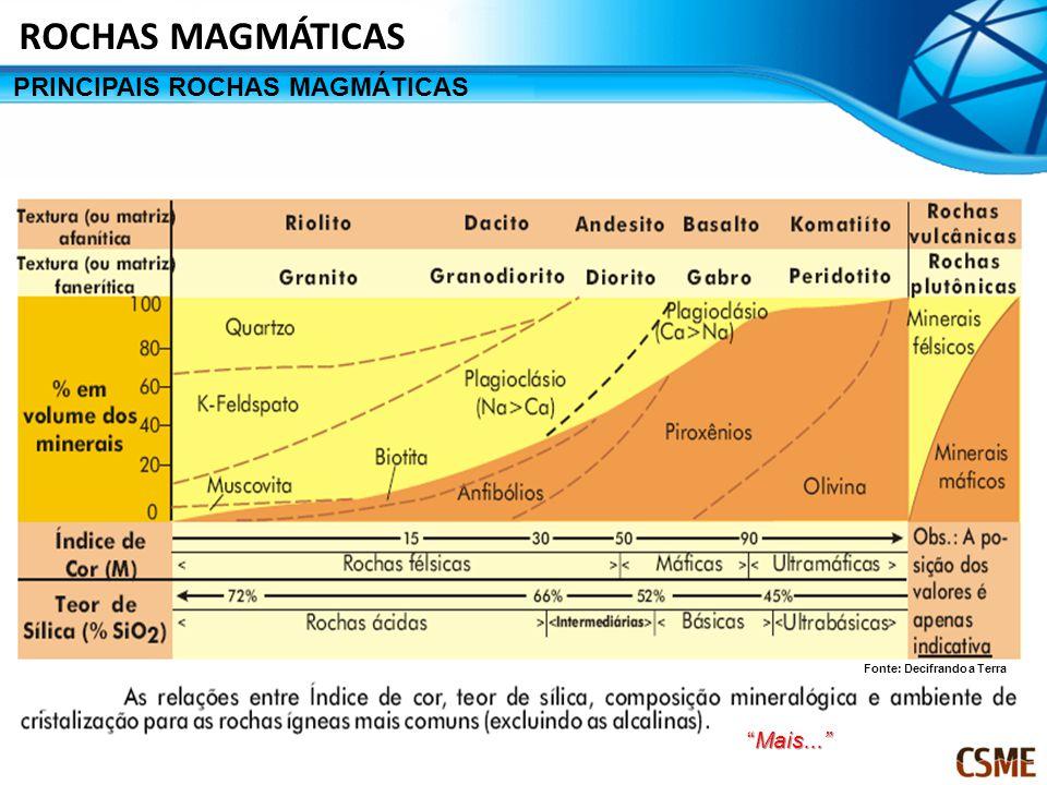 ROCHAS MAGMÁTICAS PRINCIPAIS ROCHAS MAGMÁTICAS Mais...