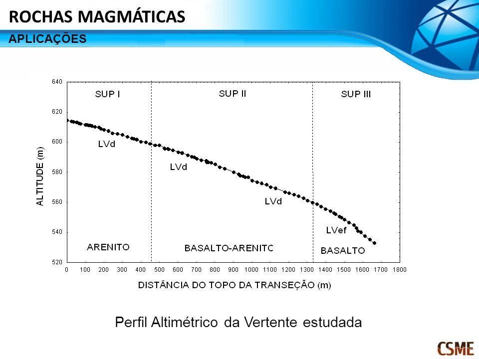 ROCHAS MAGMÁTICAS Perfil Altimétrico da Vertente estudada APLICAÇÕES