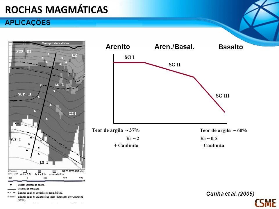 ROCHAS MAGMÁTICAS APLICAÇÕES Arenito Aren./Basal. Basalto