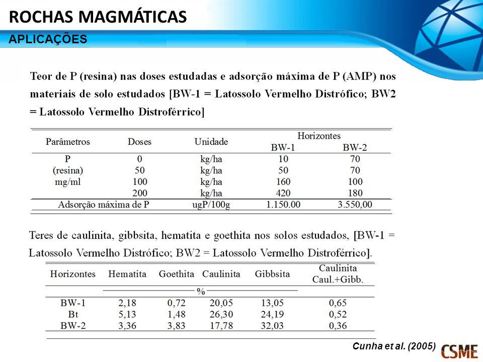 ROCHAS MAGMÁTICAS APLICAÇÕES Cunha et al. (2005)