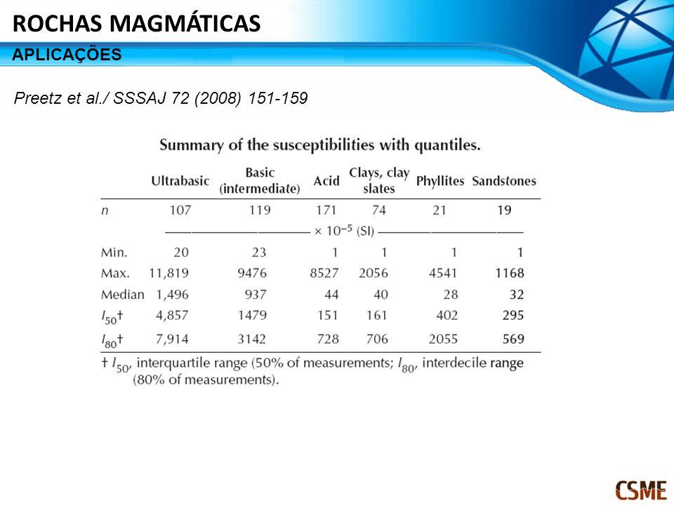ROCHAS MAGMÁTICAS APLICAÇÕES Preetz et al./ SSSAJ 72 (2008) 151-159