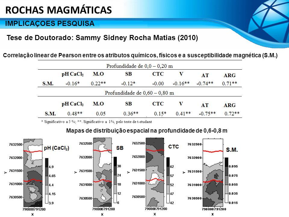 Mapas de distribuição espacial na profundidade de 0,6-0,8 m