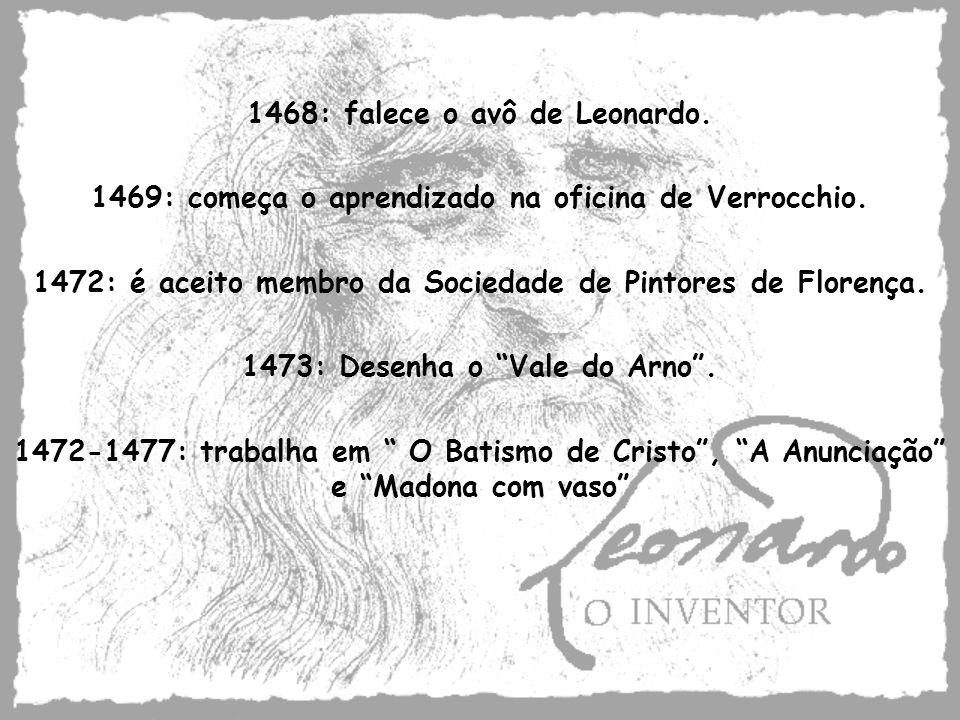 1468: falece o avô de Leonardo.