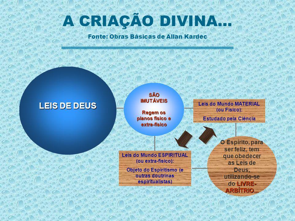 A CRIAÇÃO DIVINA... LEIS DE DEUS Fonte: Obras Básicas de Allan Kardec