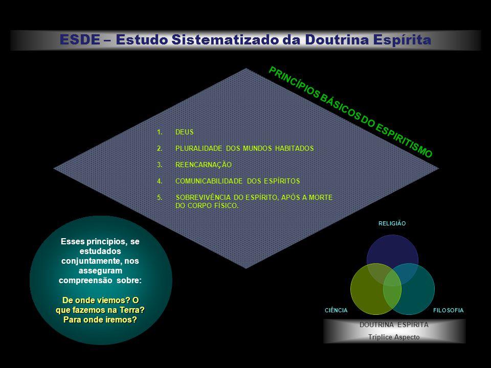 ESDE – Estudo Sistematizado da Doutrina Espírita