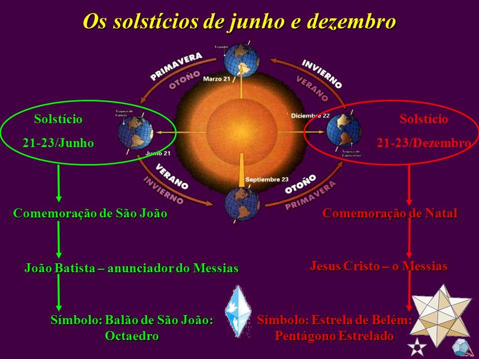Os solstícios de junho e dezembro