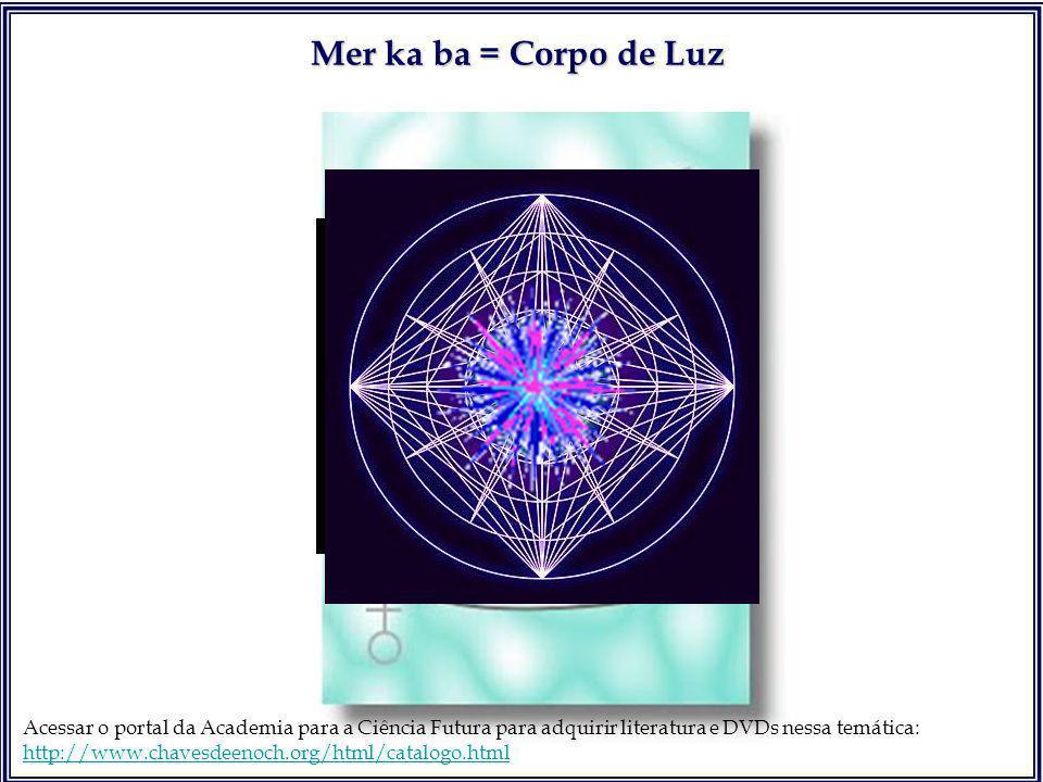 Mer ka ba = Corpo de Luz Acessar o portal da Academia para a Ciência Futura para adquirir literatura e DVDs nessa temática: