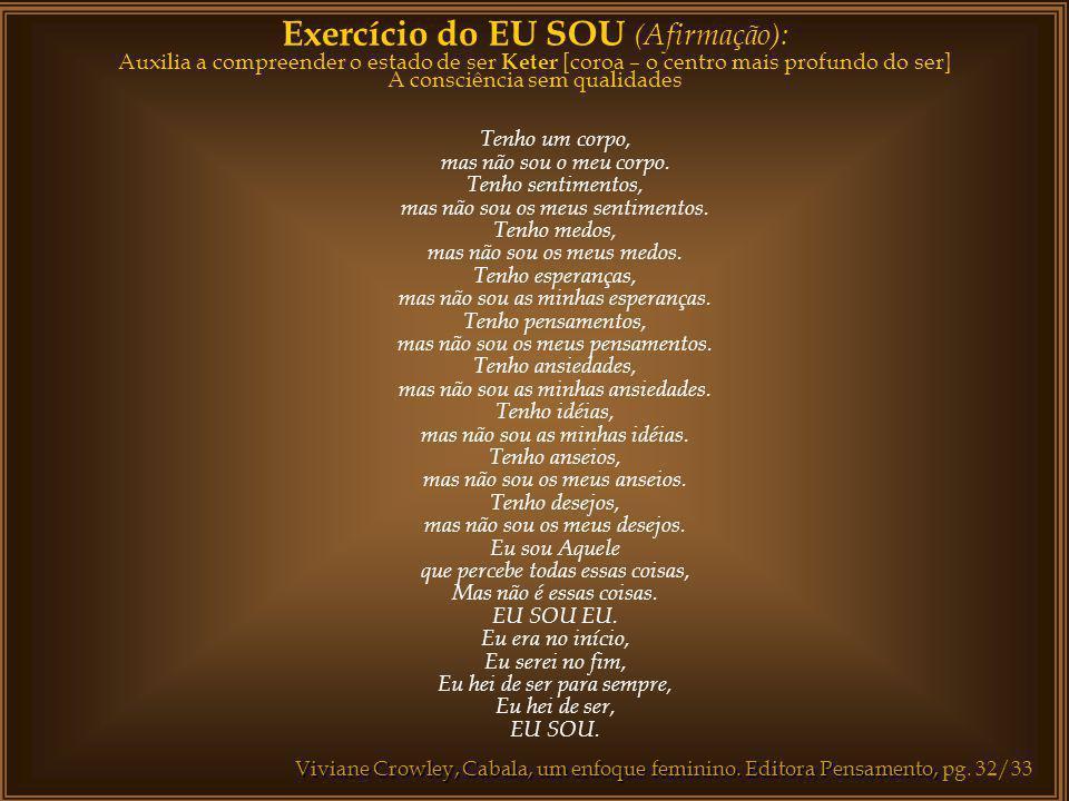 Exercício do EU SOU (Afirmação):
