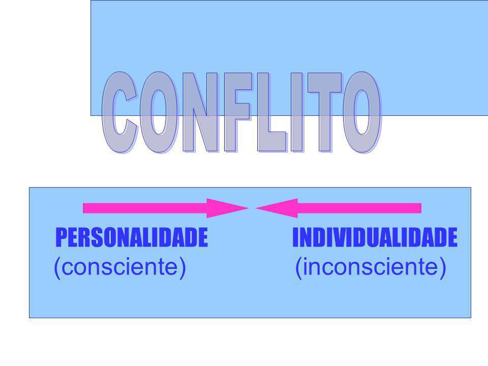 PERSONALIDADE INDIVIDUALIDADE (consciente) (inconsciente)