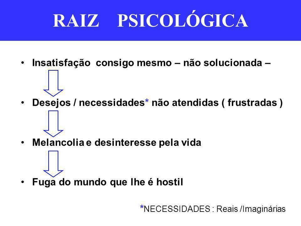 RAIZ PSICOLÓGICA Insatisfação consigo mesmo – não solucionada –