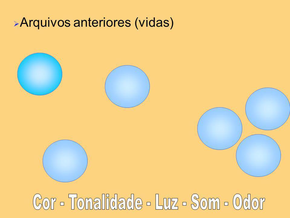 Cor - Tonalidade - Luz - Som - Odor