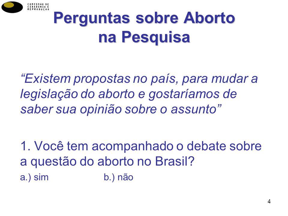 Perguntas sobre Aborto na Pesquisa
