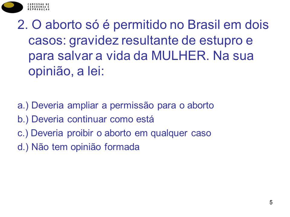2. O aborto só é permitido no Brasil em dois casos: gravidez resultante de estupro e para salvar a vida da MULHER. Na sua opinião, a lei:
