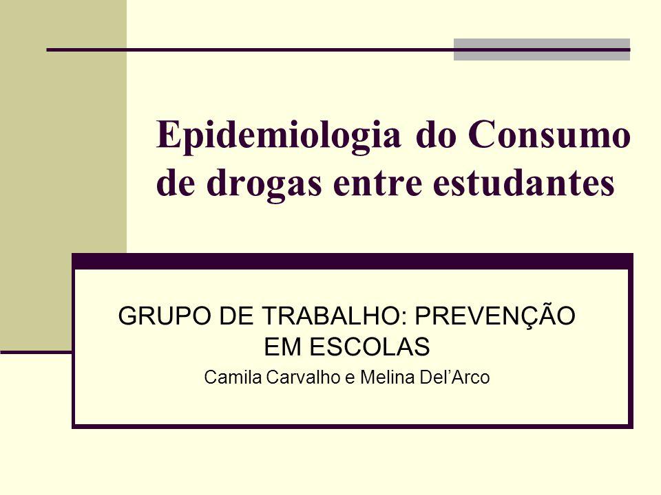 Epidemiologia do Consumo de drogas entre estudantes
