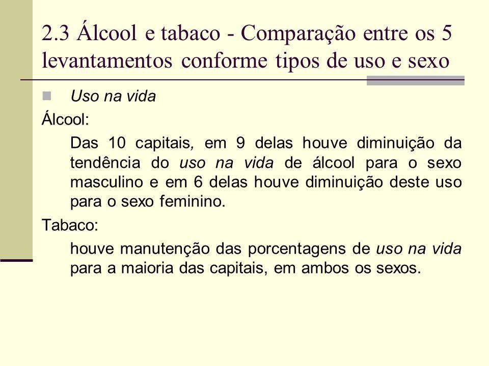2.3 Álcool e tabaco - Comparação entre os 5 levantamentos conforme tipos de uso e sexo