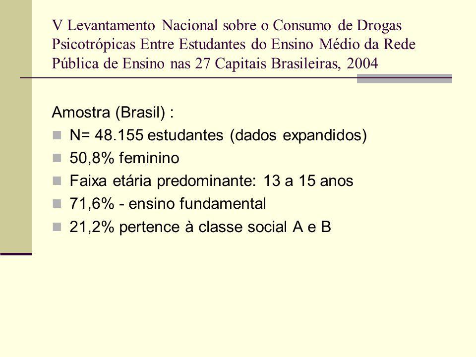 V Levantamento Nacional sobre o Consumo de Drogas Psicotrópicas Entre Estudantes do Ensino Médio da Rede Pública de Ensino nas 27 Capitais Brasileiras, 2004