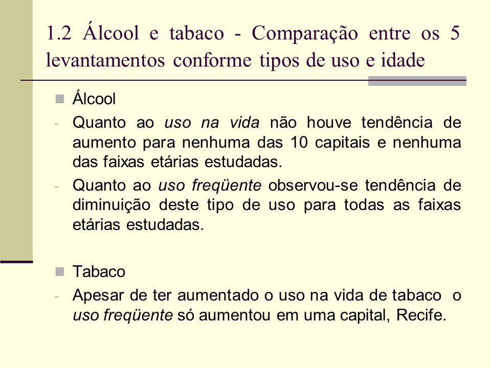 1.2 Álcool e tabaco - Comparação entre os 5 levantamentos conforme tipos de uso e idade