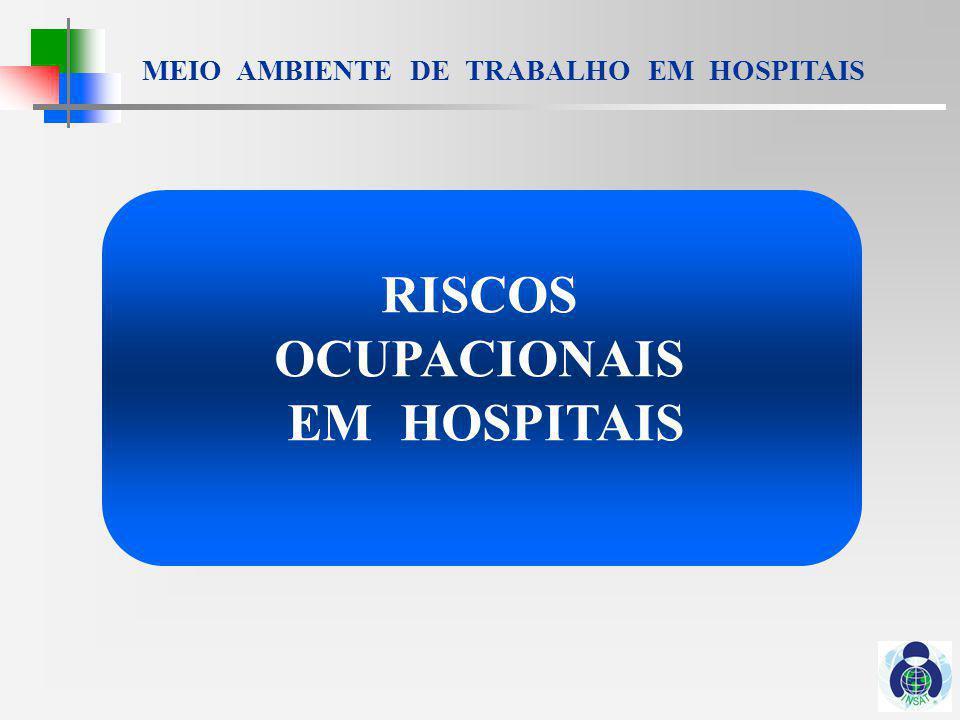 RISCOS OCUPACIONAIS EM HOSPITAIS
