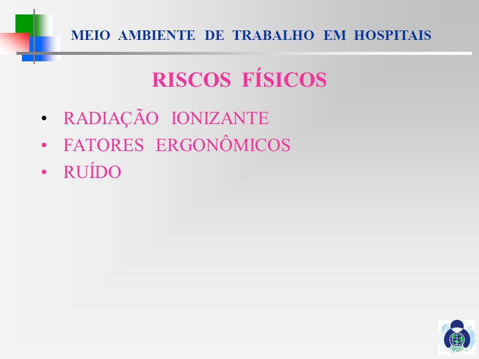RISCOS FÍSICOS RADIAÇÃO IONIZANTE FATORES ERGONÔMICOS RUÍDO