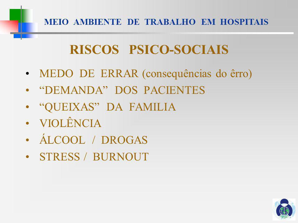 RISCOS PSICO-SOCIAIS MEDO DE ERRAR (consequências do êrro)