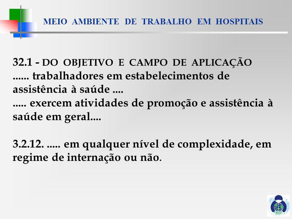 32.1 - DO OBJETIVO E CAMPO DE APLICAÇÃO