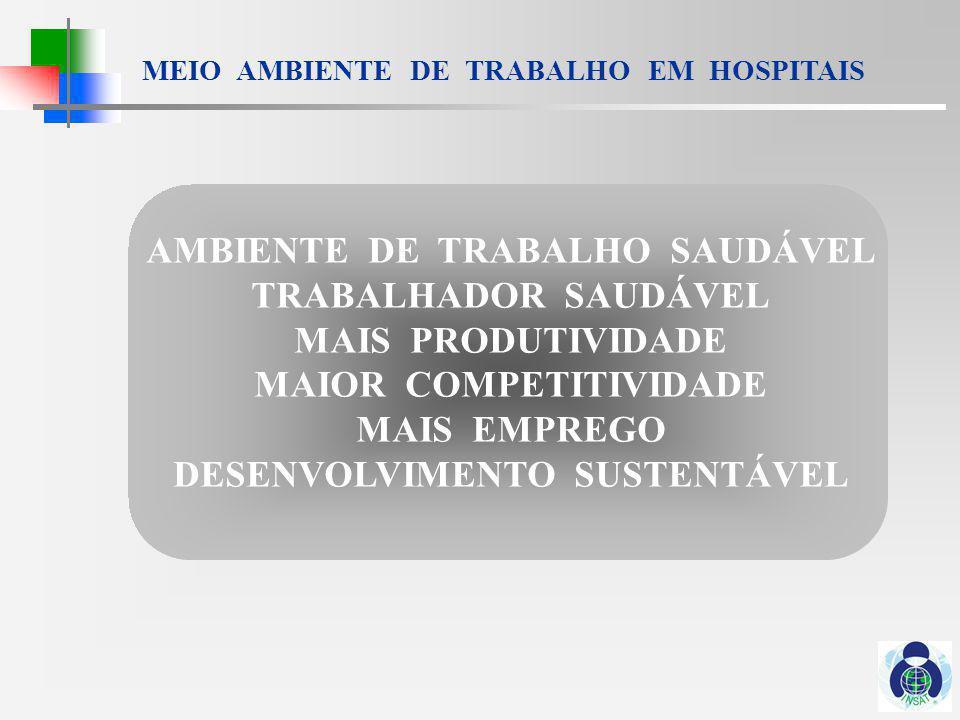AMBIENTE DE TRABALHO SAUDÁVEL TRABALHADOR SAUDÁVEL MAIS PRODUTIVIDADE