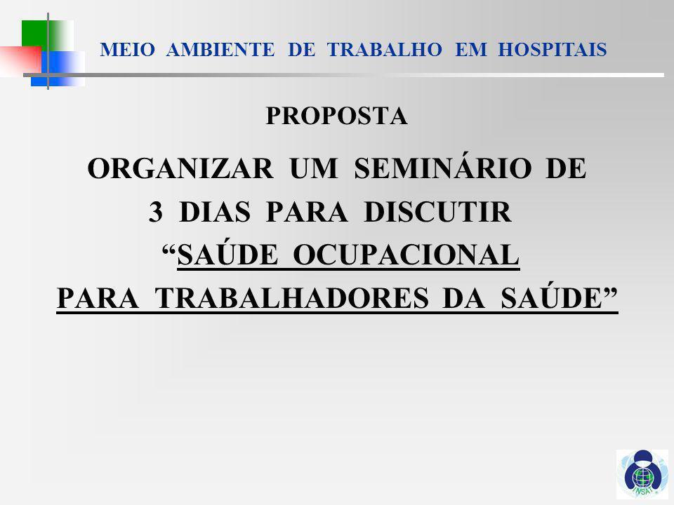 ORGANIZAR UM SEMINÁRIO DE PARA TRABALHADORES DA SAÚDE