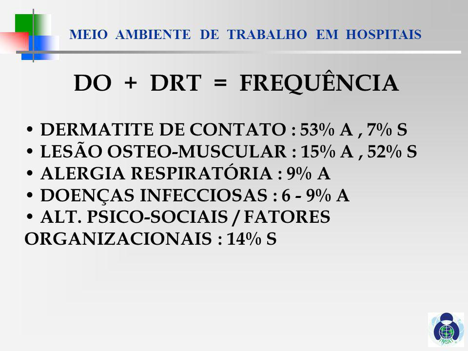 DO + DRT = FREQUÊNCIA DERMATITE DE CONTATO : 53% A , 7% S