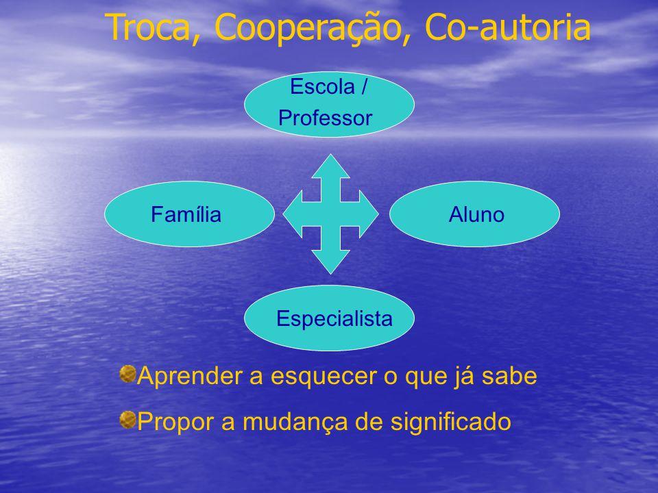 Troca, Cooperação, Co-autoria