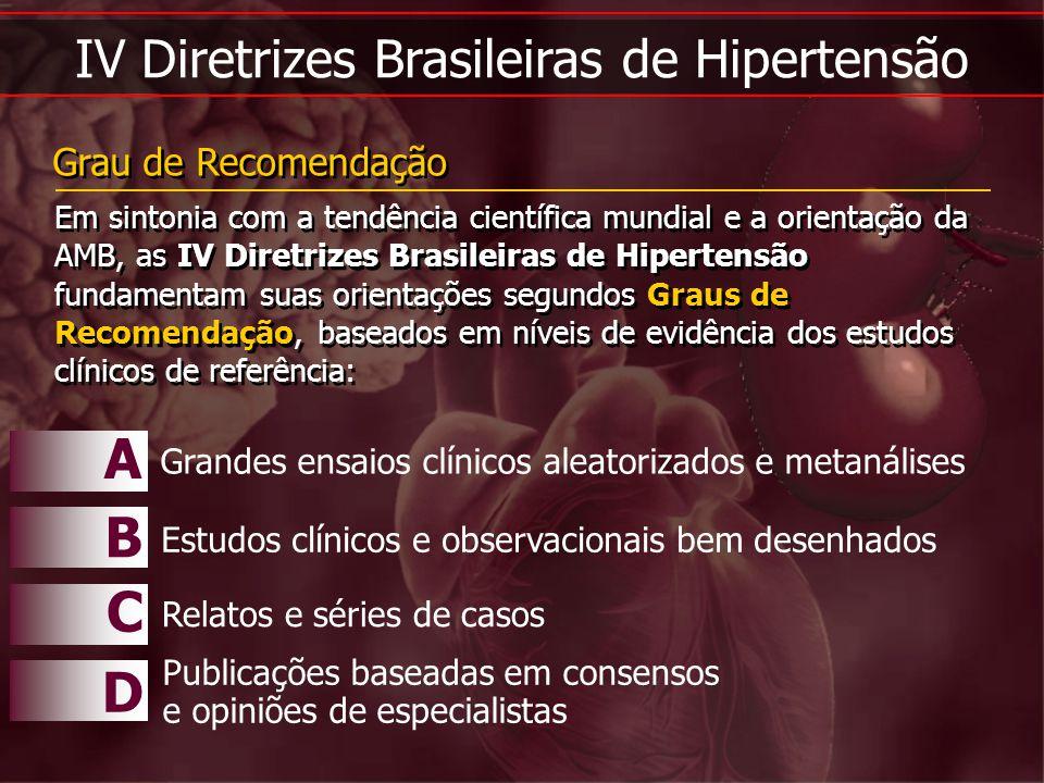 IV Diretrizes Brasileiras de Hipertensão
