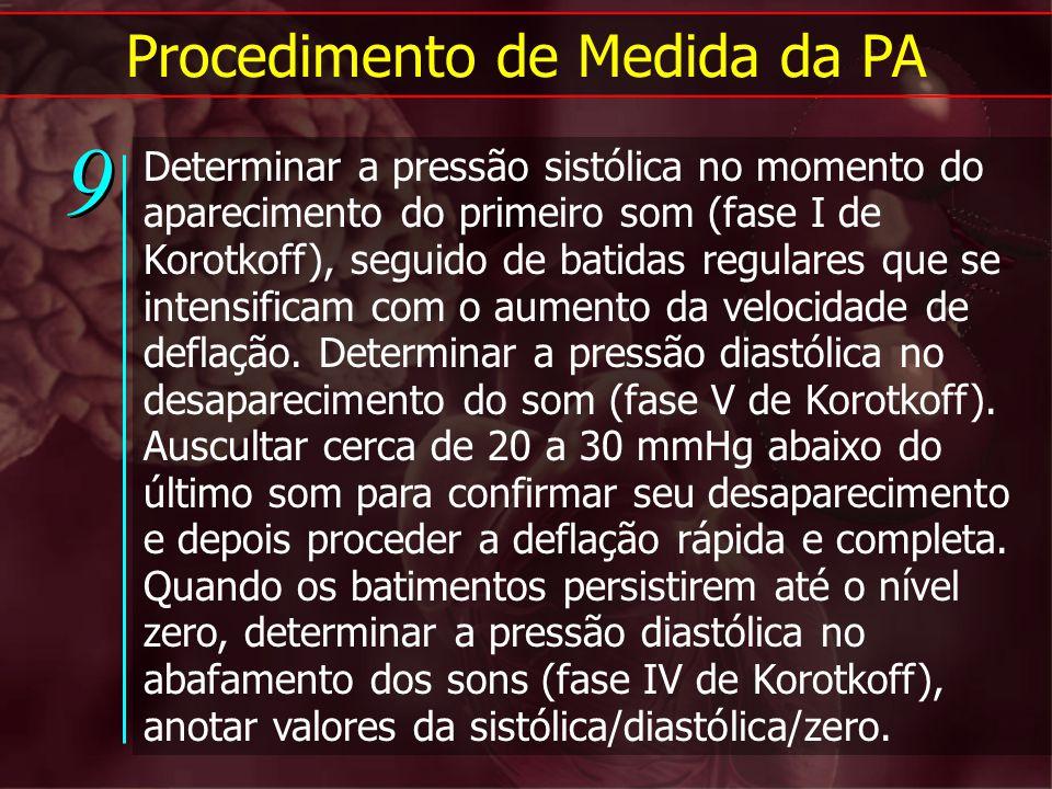 Procedimento de Medida da PA