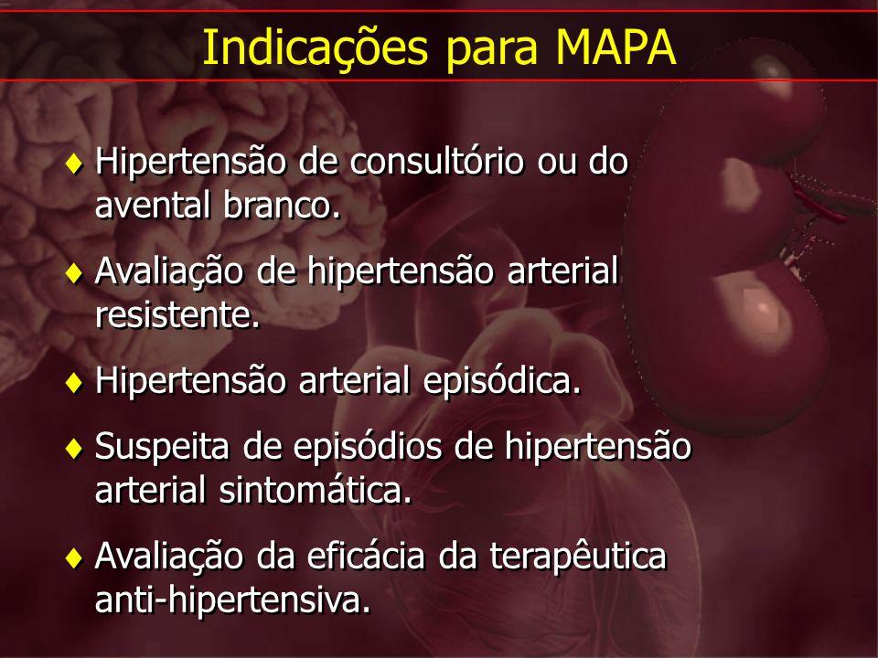 Indicações para MAPA Hipertensão de consultório ou do avental branco.