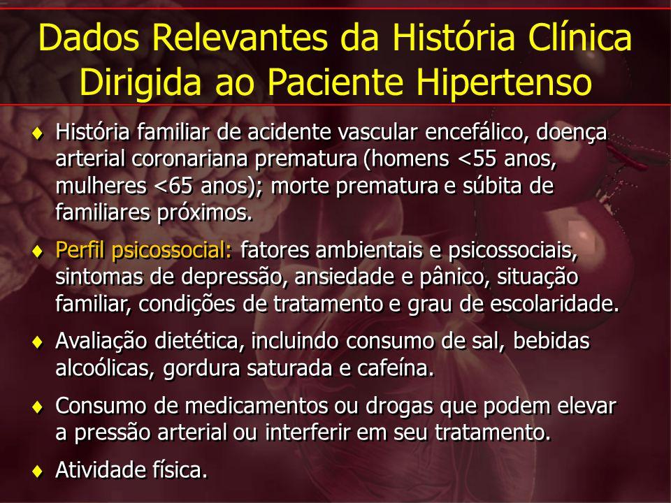 Dados Relevantes da História Clínica Dirigida ao Paciente Hipertenso