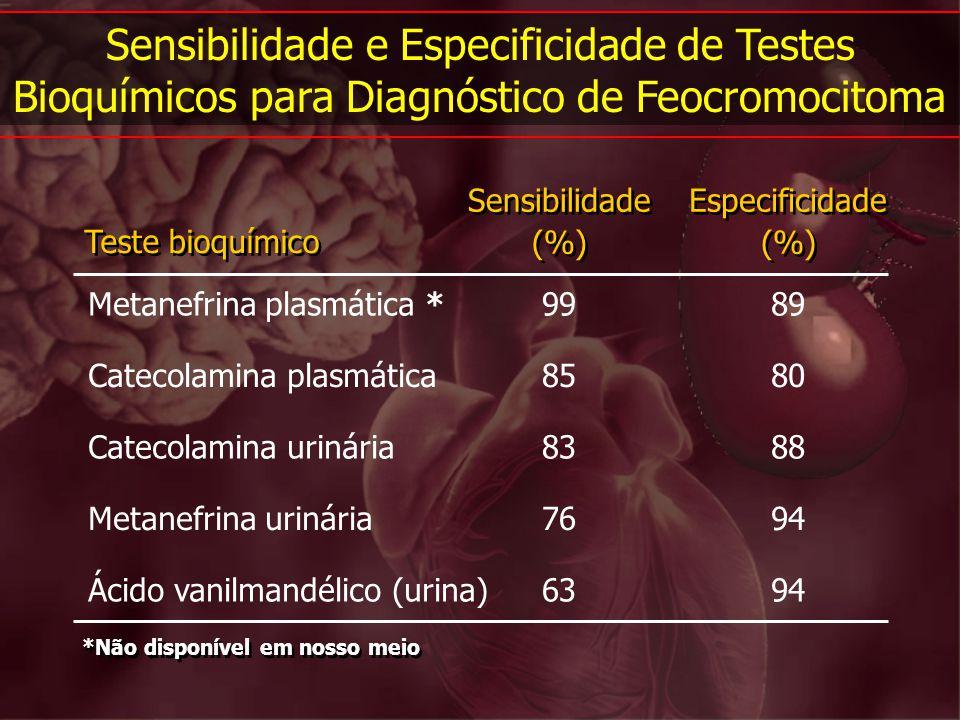 Sensibilidade e Especificidade de Testes Bioquímicos para Diagnóstico de Feocromocitoma