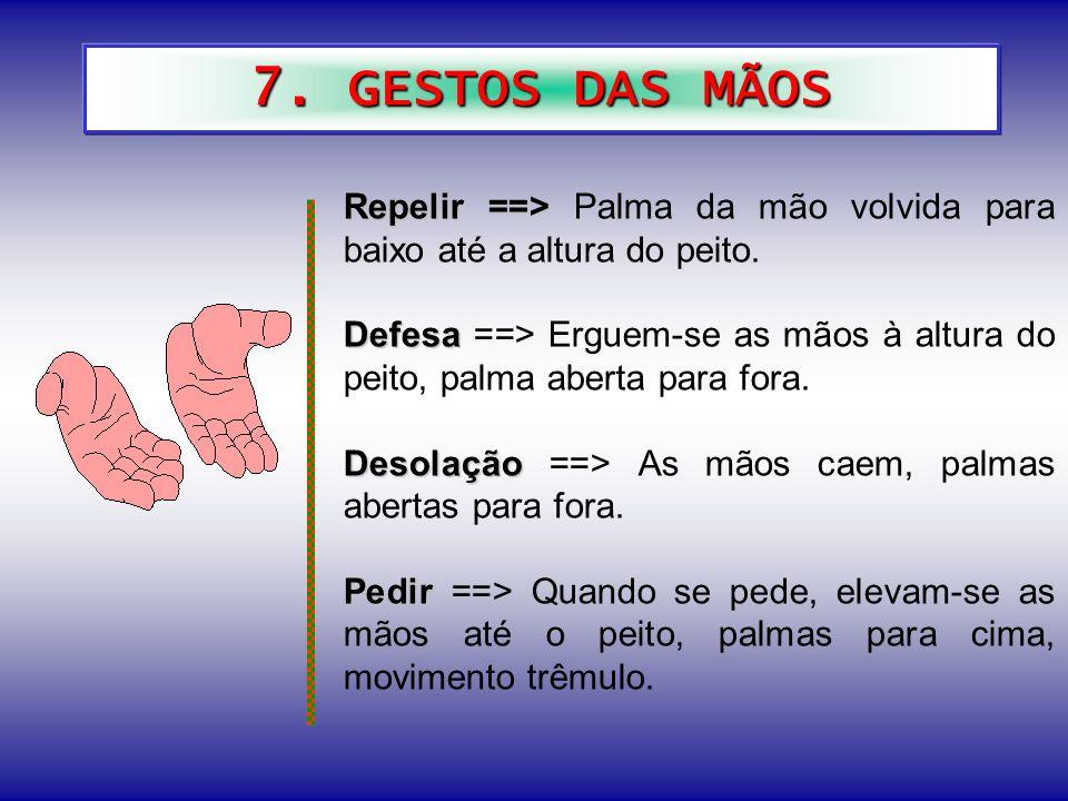 7. GESTOS DAS MÃOS Repelir ==> Palma da mão volvida para baixo até a altura do peito.