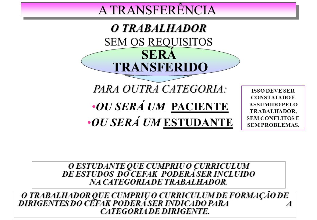A TRANSFERÊNCIA SERÁ TRANSFERIDO O TRABALHADOR SEM OS REQUISITOS