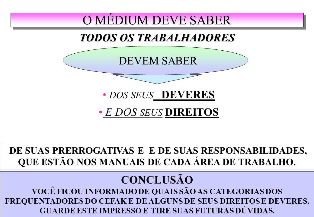 TODOS OS TRABALHADORES